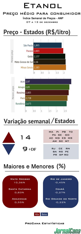 Indicador_ANP_de_precos_para_o_etanol (1)