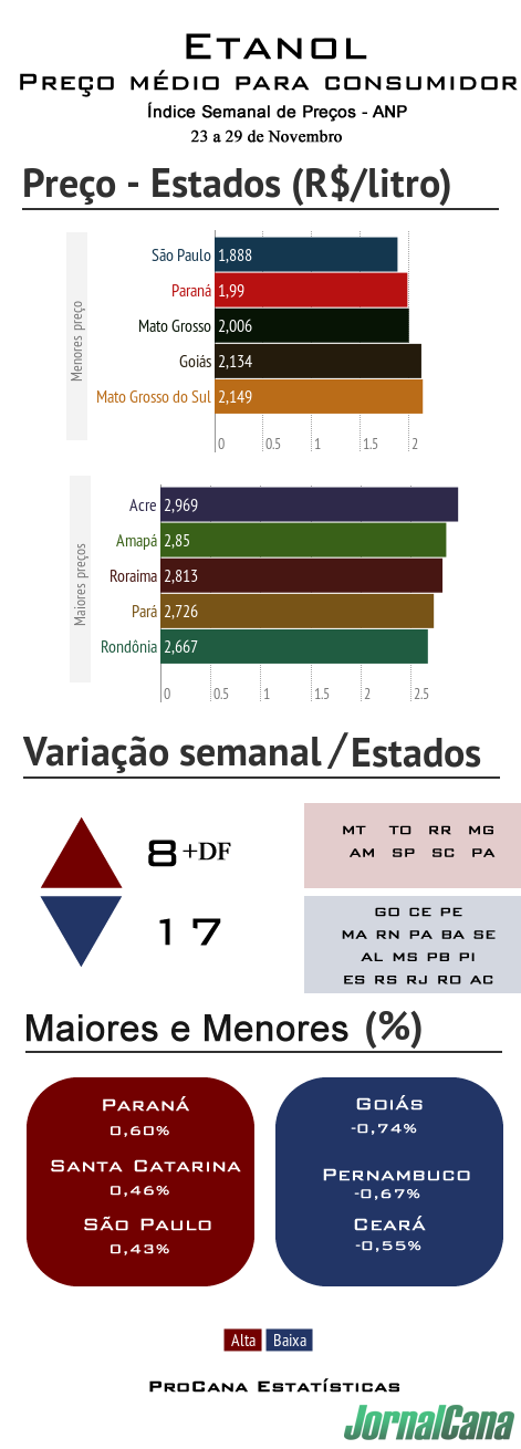 Indicador_ANP_de_precos_para_o_etanol (10)