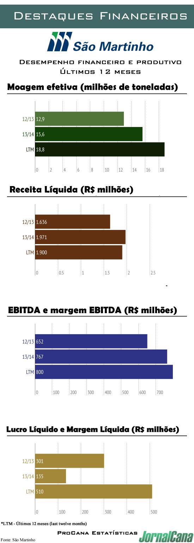 Titulo_para_o_infografico_da_sao_matinho
