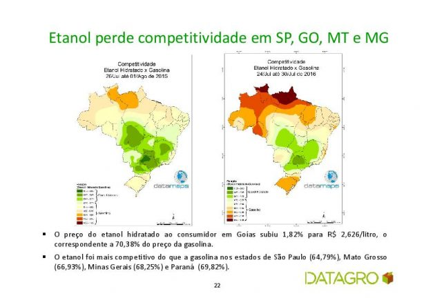 datagro etanol competitividade