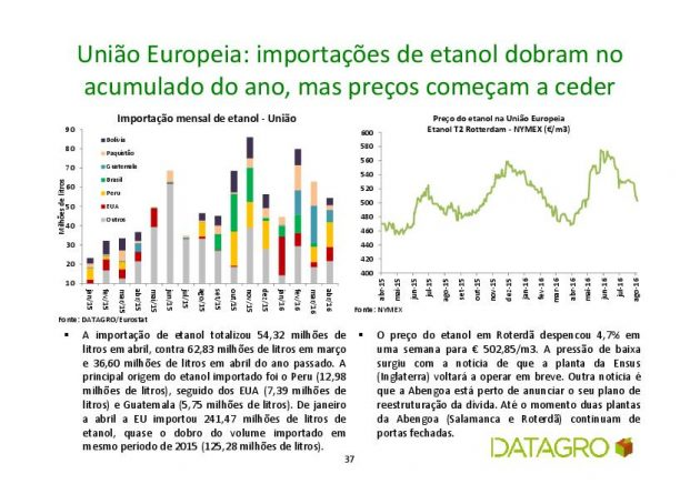 datagro europa etanol